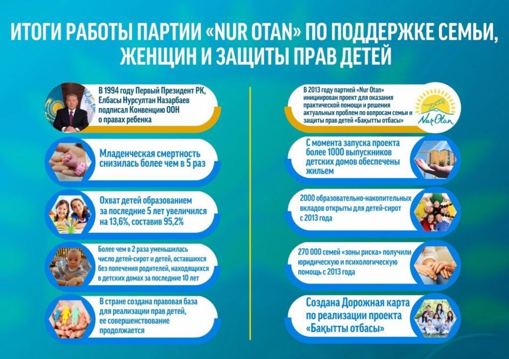 Результаты исследования рабочей группы совета обсудили на партийных слушаниях 1