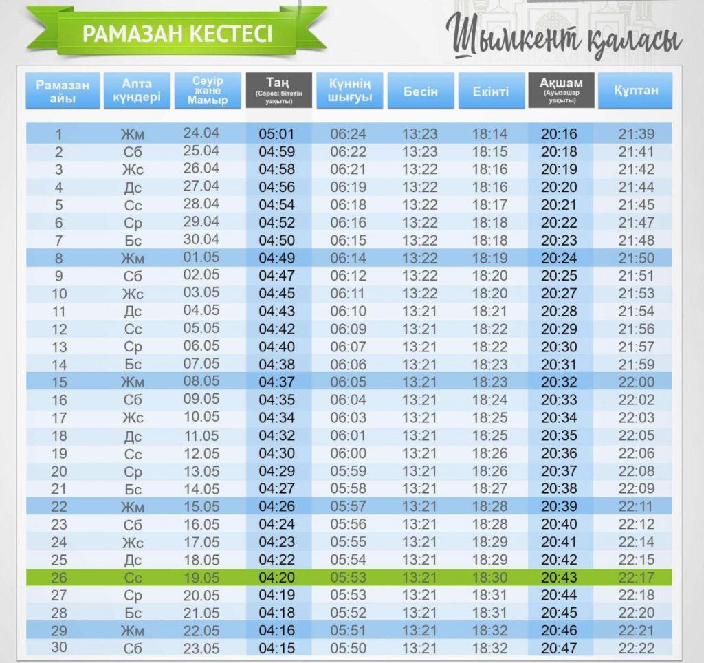 Расписание оразы в 2020 году по всем городам Казахстана опубликовало ДУМК 3