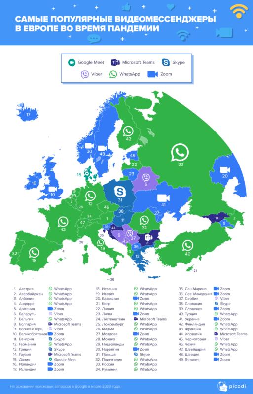 Zoom стал самым популярным приложением для связи в Казахстане. Исследование 1