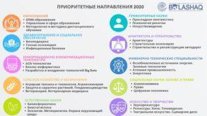 Опубликован перечень приоритетных специальностей по программе «Болашак» 1