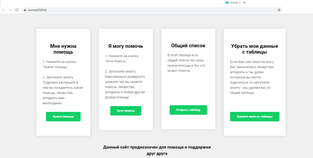 Казахстанцы придумали, как самостоятельно решить проблему с лекарствами 1