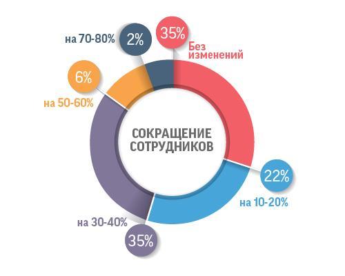 Что происходит с казахстанским бизнесом в период карантина 4