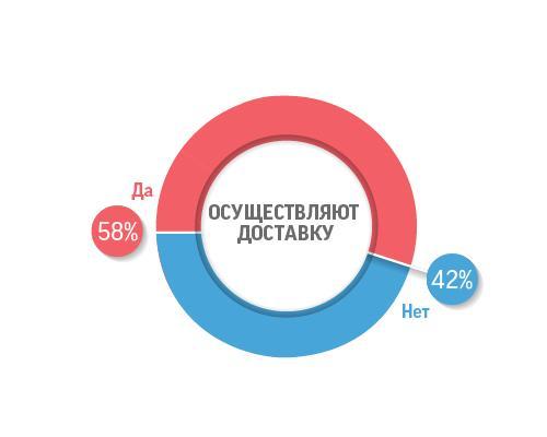 Что происходит с казахстанским бизнесом в период карантина 5