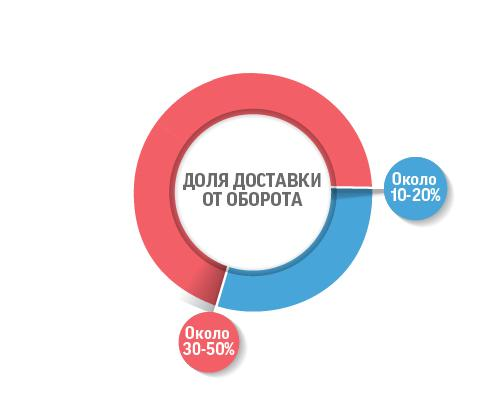 Что происходит с казахстанским бизнесом в период карантина 6