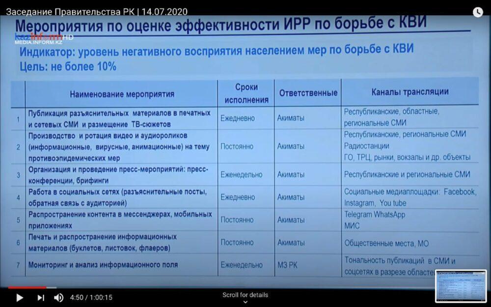 Алексей Цой недоволен публикациями в СМИ о коронавирусе и хочет тратить бюджет на позитив 1