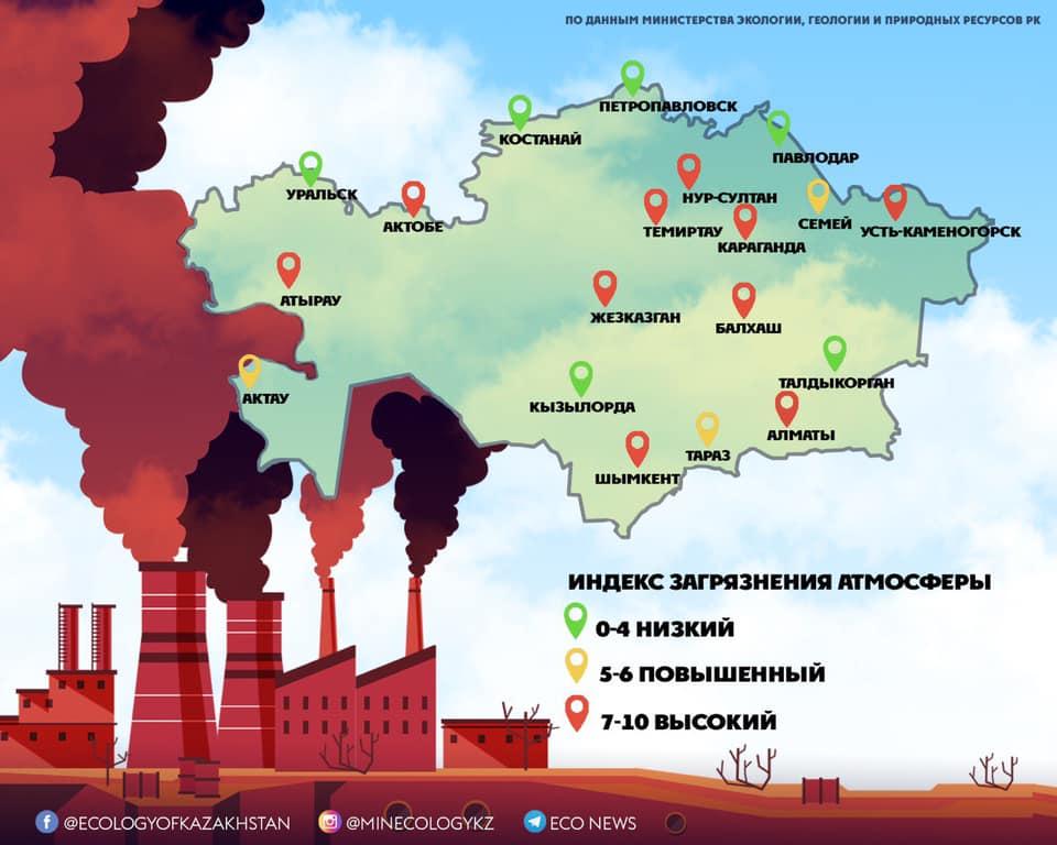 В 10 городах Казахстана высокий уровень загрязнения воздуха – Минэкологии 1