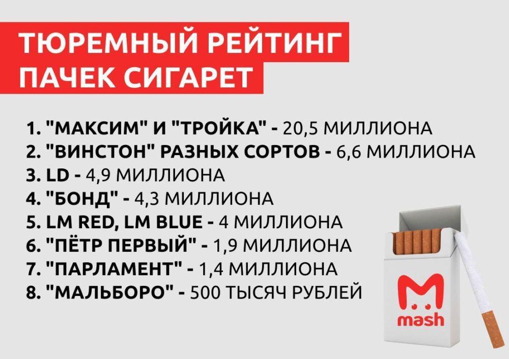 табачные изделия в красноярске