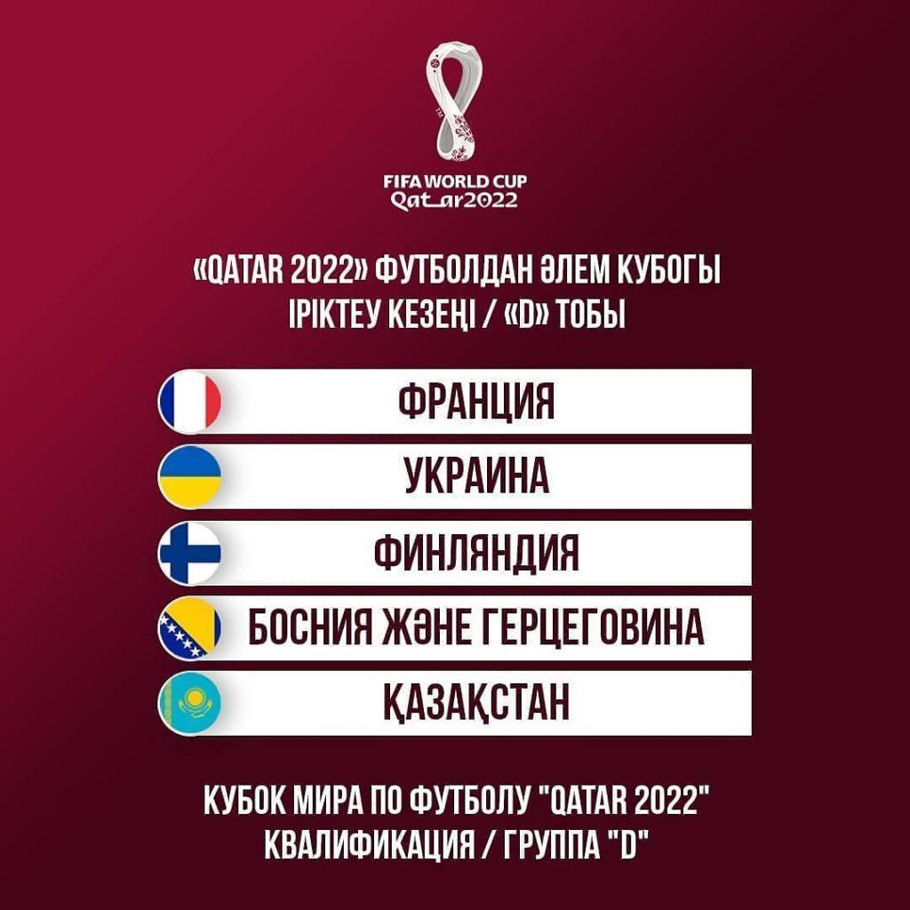 Казахстан узнал соперников по отбору на чемпионат мира-2022 1