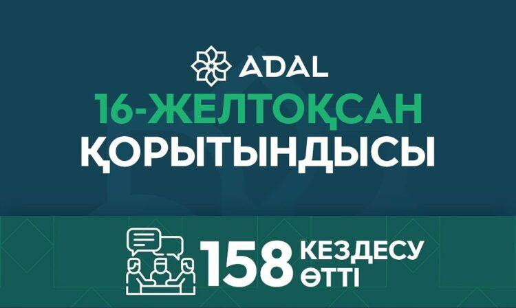 Партия ADAL поделилась итогами первой недели предвыборной кампании 1