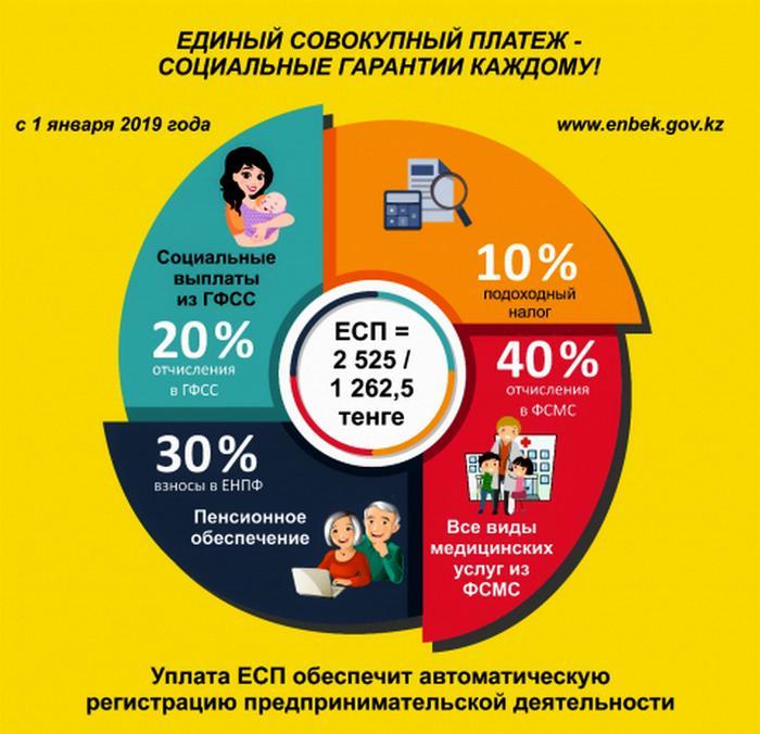 Коронавирус, Айсултан и ЕСП: что больше всего искали в Google казахстанцы 2