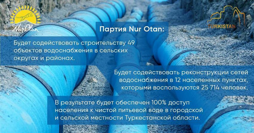 Nur Otan обещает достроить аэропорт в Туркестане в 2024 году 1