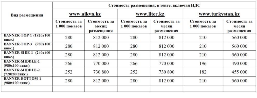 Информационное сообщение кандидатам в депутаты маслихатов и Мажилиса Парламента Казахстана 1