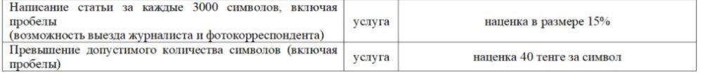 Информационное сообщение кандидатам в депутаты маслихатов и Мажилиса Парламента Казахстана 3