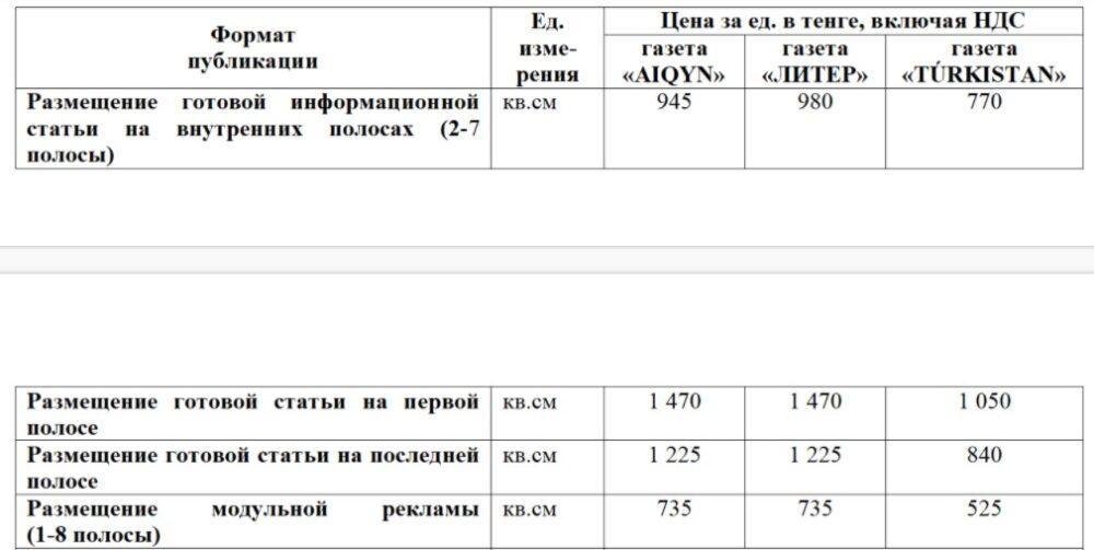 Информационное сообщение кандидатам в депутаты маслихатов и Мажилиса Парламента Казахстана 4