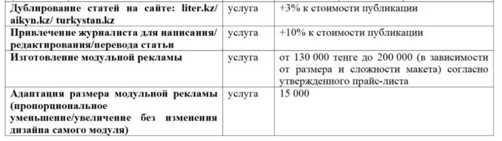 Информационное сообщение кандидатам в депутаты маслихатов и Мажилиса Парламента Казахстана 5