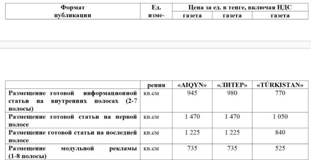 Информационное сообщение кандидатам в депутаты маслихатов и Мажилиса Парламента Казахстана 6