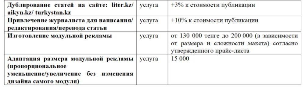 Информационное сообщение кандидатам в депутаты маслихатов и Мажилиса Парламента Казахстана 7