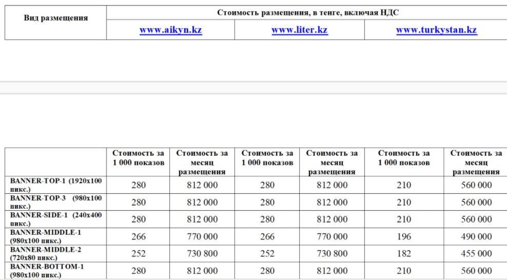 Информационное сообщение кандидатам в депутаты маслихатов и Мажилиса Парламента Казахстана 8