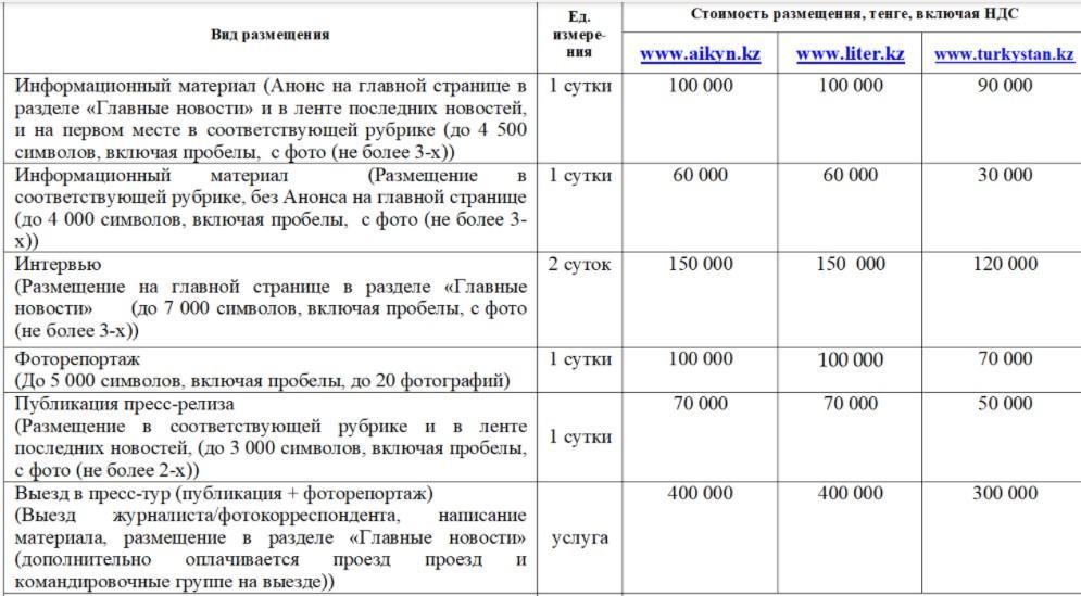 Информационное сообщение кандидатам в депутаты маслихатов и Мажилиса Парламента Казахстана 9