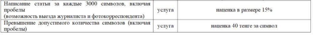Информационное сообщение кандидатам в депутаты маслихатов и Мажилиса Парламента Казахстана 10