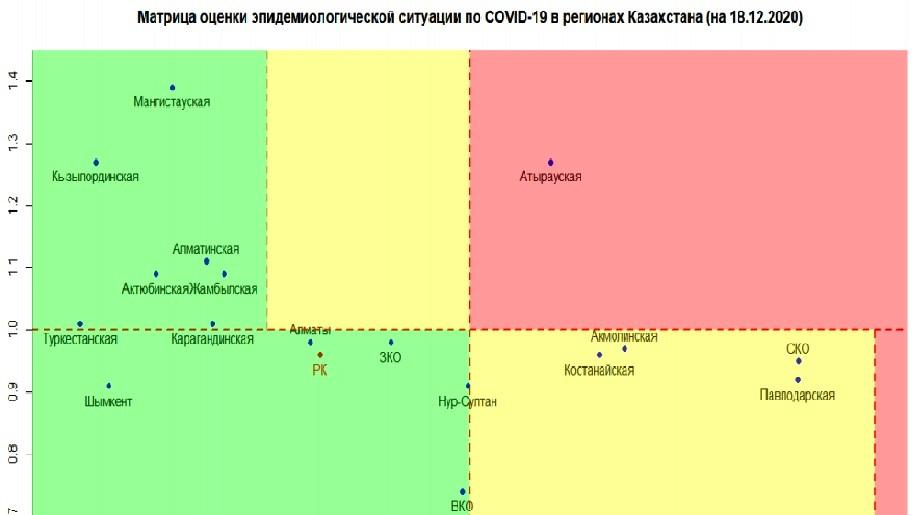Коронавирус в Казахстане: Нур-Султан покинул «красную зону» 1