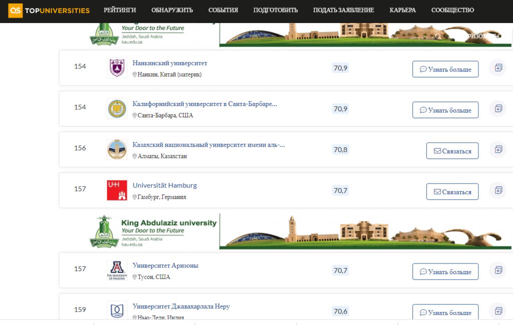 Высокие показатели образовательных программ КазНУ 2
