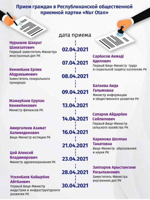 Прием граждан на площадке партии Nur Otan 1