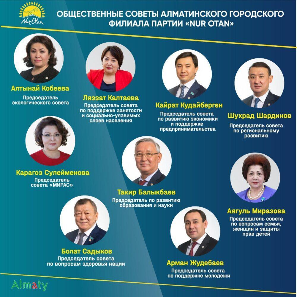 В Алматы избрали руководителей советов, занимающихся реализацией Предвыборной программы Nur Otan 1