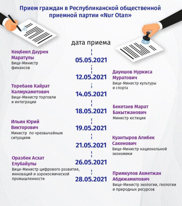Опубликован майский график приема граждан в Nur Otan 2