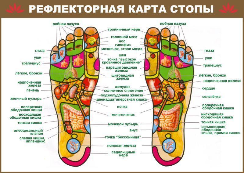 Стоять на гвоздях может любой казахстанец. Что это даст и как это правильно сделать