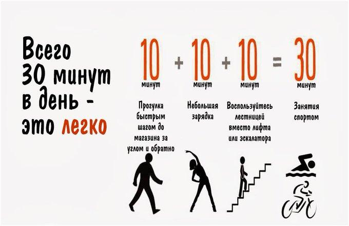 30 минут в день: в ВОЗ сообщили, что поможет всегда оставаться здоровым