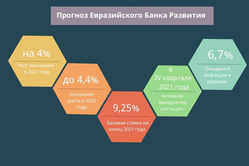 Прогноз ЕБР Эксперт