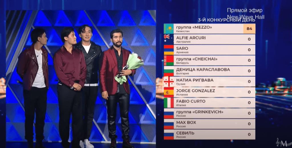 Финал конкурса Новая волна-2021: казахстанская группа Mezzo в числе лидеров