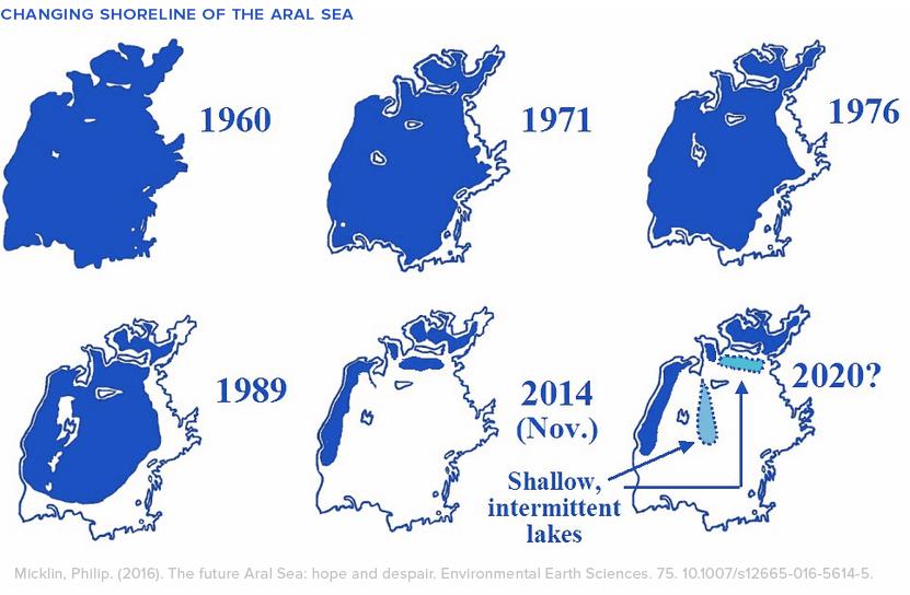 Каспийское море и Балхаш вошли в топ-15 крупнейших озер мира